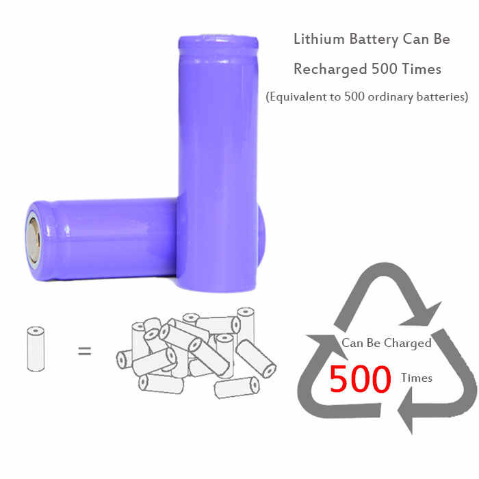 100%  Real Capacity 100PCS 14430 Battery Neutral Lifepo 3.2V 400mAh Rechargeable Batteries