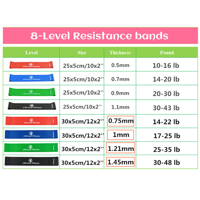 Resistance Band Set Latex Gym Strength Training Rubber Loops with Instruction Guide Thick Elastic Bands Yoga Gym Fitness Workout