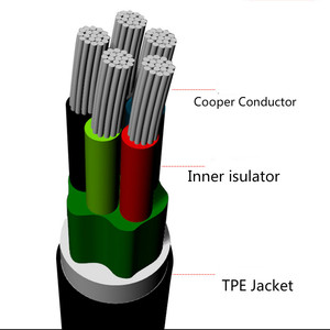 Image 5 - 2pcs pack USB C to Headphone Jack Adapter Type C 3.5mm Audio and Charging Converter Compatible with xiaomi Huawei type C device