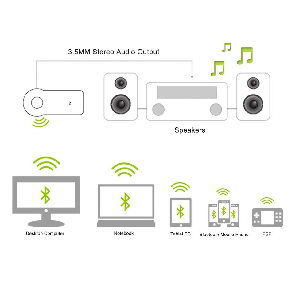 Receptor Bluetooth Salida de audio estéreo Receptor de música - Audio y video portátil - foto 4