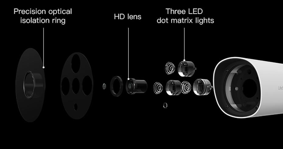 Lifesmart Outdoor Wireless IP Camera 1080P Night Vision IP66 Waterproof Motion Detection Wireless Cameras Smart Remote Controll (3)