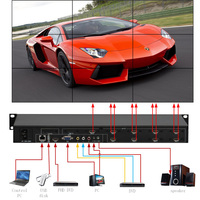 https://ae01.alicdn.com/kf/HTB1TPlwLpXXXXaGapXXq6xXFXXXq/TK-BOX9-TV-Wall-คอนโทรลเลอร-สำหร-บ-9-LCD-3x3-ว-ด-โอโปรเซสเซอร-1HDMI-1VGA-1AV.jpg