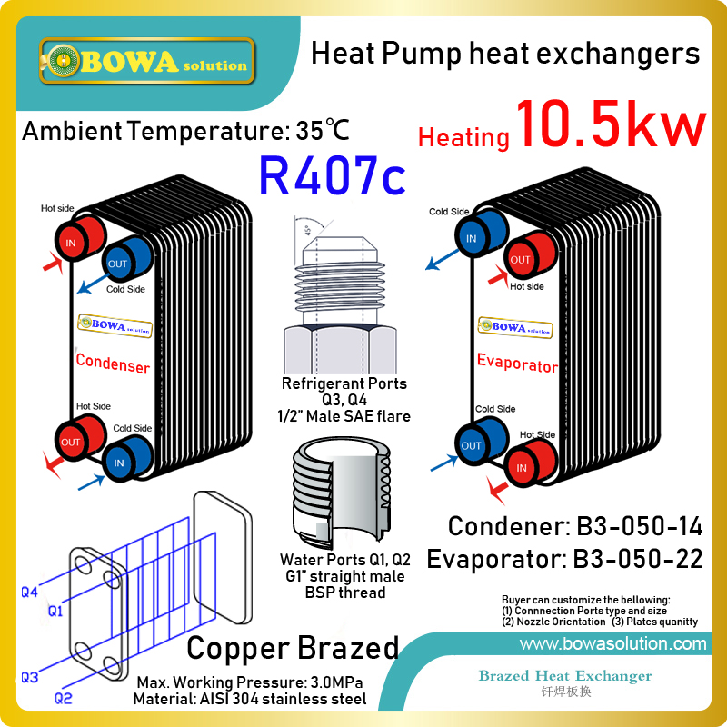 36000BTU R407c geothermal source heating equipments' plate heat exchangers is working as evaporator and condenser in the cycles