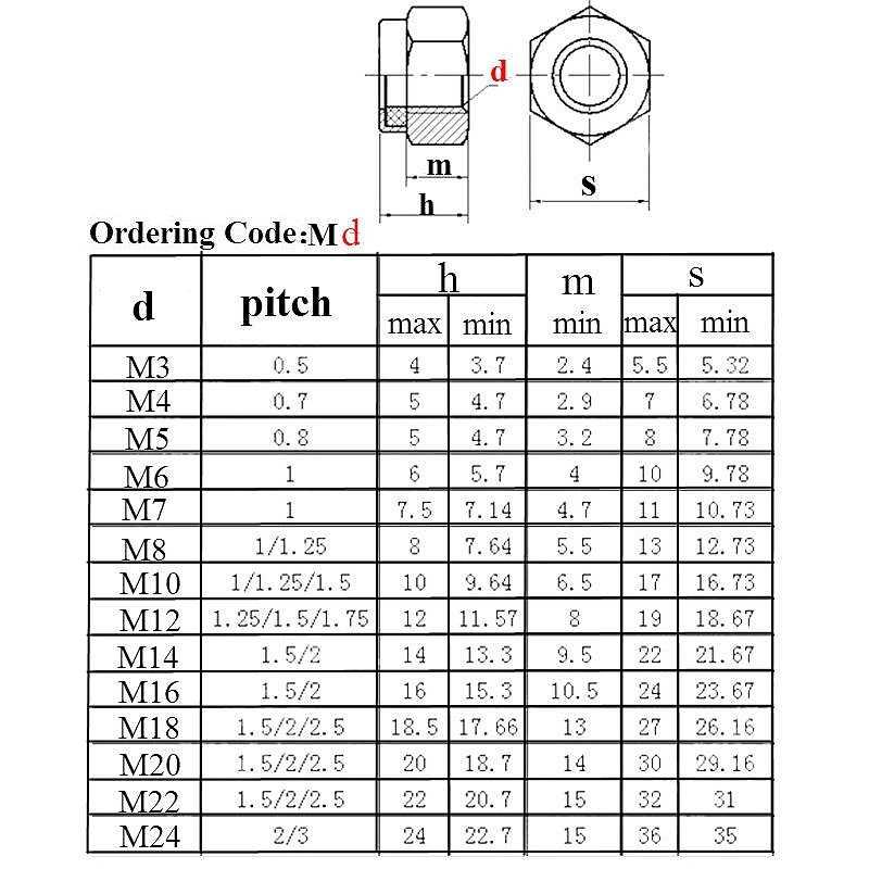 DIN985 M2 M3 M4 M5 M6 M8 M10 M12 M14 M16 M18 M20 สแตนเลส 304 - ล็อคล็อค Nut Locknut ลื่นไนลอน Hex Nut