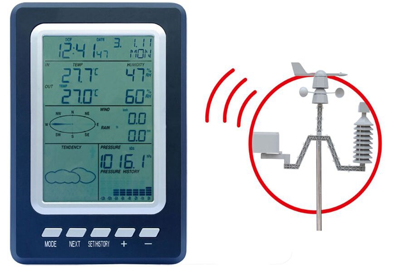 Professional Wireless Weather Station Rain Pressure Wind Speed Direction Weather Center Solar Power Temperature Humidity Meter turbulence effect on wind rain station