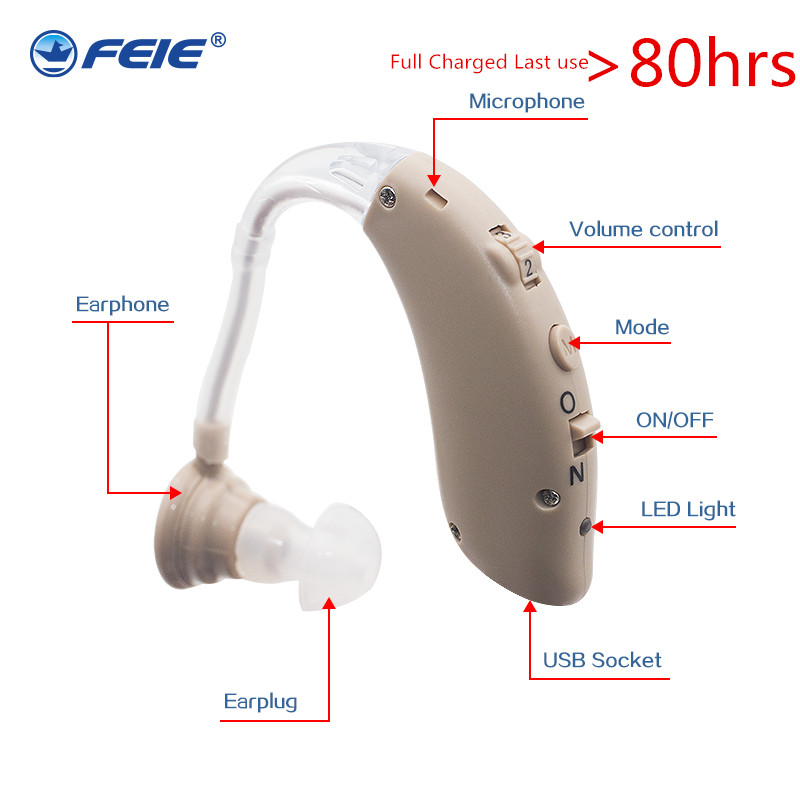 USB Hearing Aid With Charger S-25 Medical Ear Apparatus Volume Control Adjustable Tone Deaf Equipment Free Shipping