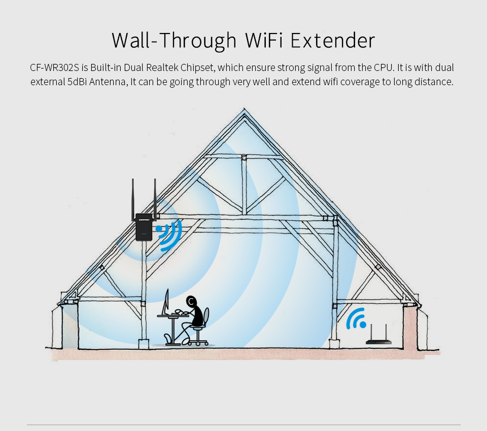 COMFAST Draadloze router Wi-Fi Repeater 300 MBps Engelse Firmware - Netwerkapparatuur - Foto 5