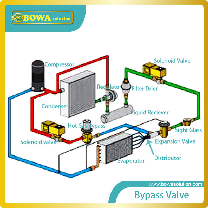 gas valve wiring diagram gas wall heater thermostat wiring