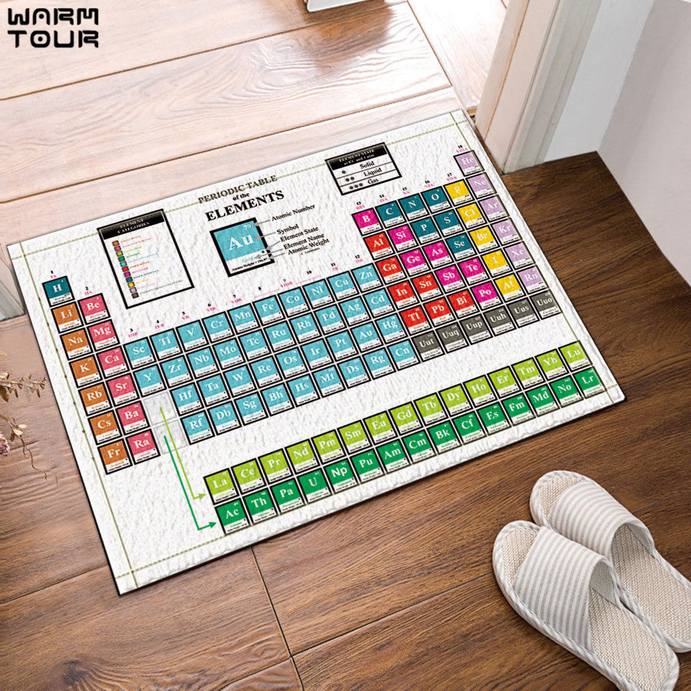 Periodic table mouse mat image collections periodic table images custom periodic table gallery periodic table images periodic table curtains images periodic table images warm tour gamestrikefo Image collections