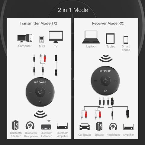 Blitzwolf BW-BR3 bluetooth 4.1 Audio Receiver Transmitter bluetooth Adapter for Headphones TV PC Speakers Wireless Audio Karachi
