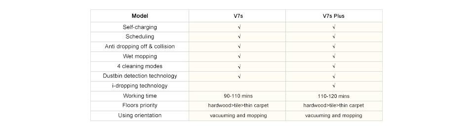 V7s-Plus--960_12