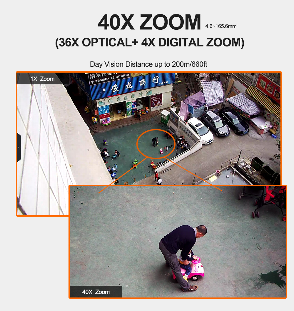 7 40X Zoom PTZ Camera