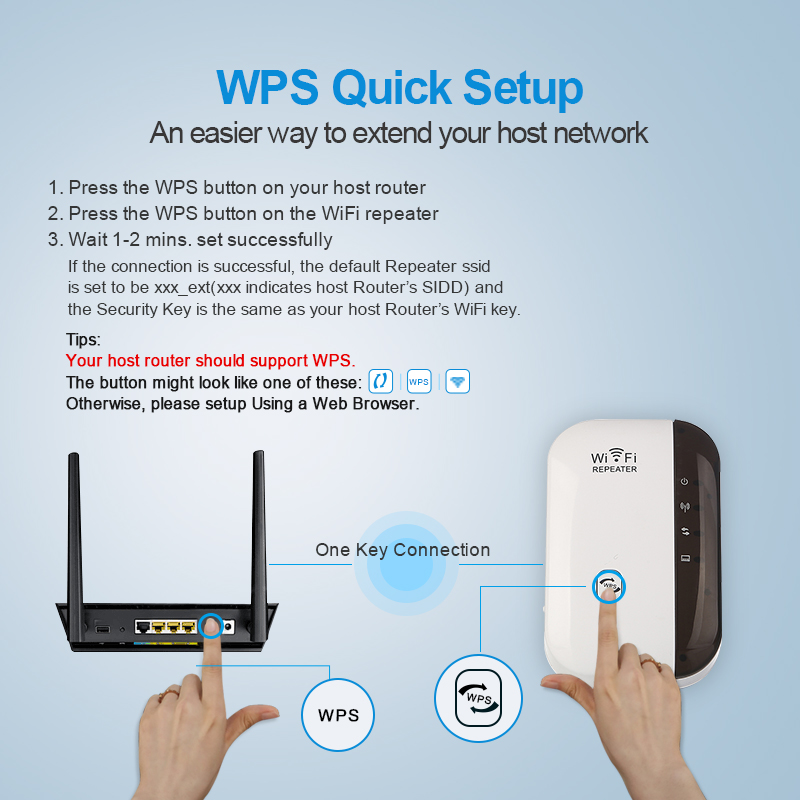Draadloze Wifi Repeater 300 Mbps 802.11n / b / g Netwerk Wifi - Netwerkapparatuur - Foto 3