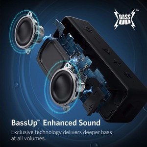 Image 2 - Anker Soundcore 2 Portable Bluetooth Wireless Speaker Better Bass 24 Hour Playtime 66ft Bluetooth Range IPX7 Water Resistance