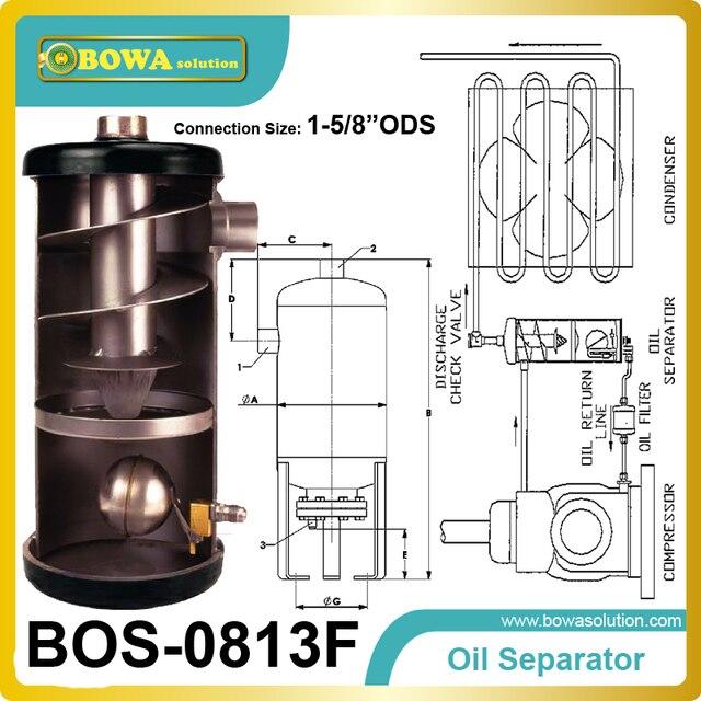 W Ultra Spiralny Separator oleju może również działać jako rozładowania EX56
