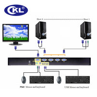 CKL 9134UP 4 Port USB & PS/2 Combo VGA Auto KVM Switch Rack Mount Switcher for Keyboard Video Mouse PC Monitor Metal Black