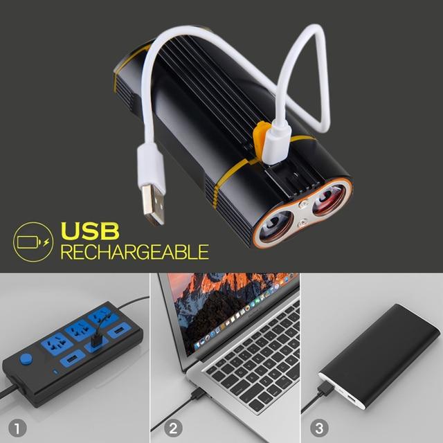 Faro LED USB 3