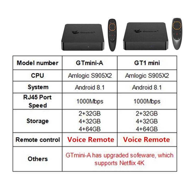 Beelink GT1 MINI GTmini A Smart TV Box Android 8.1 Amlogic S905X2 décodeur à distance vocale 4K 1000M Bluetooth lecteur multimédia - 6