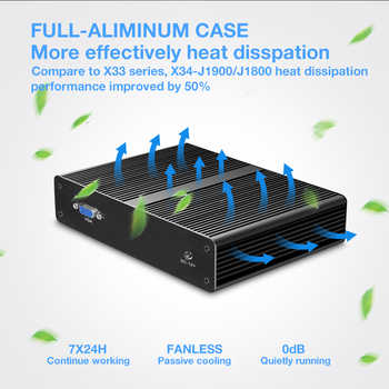 Pfsense Mini PC Fanless Intel Celeron J1900 J1800 processor 4x Intel Gigabit Ethernet Firewall Appliance Router minipc Barebone