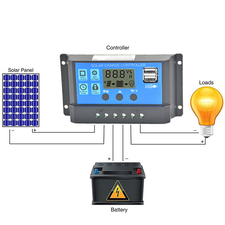 Chargers Solar Panel Regulator Charge Controller Usb 10a/20a/30a/40a/50a/60a 12v-24v With Dual Usb 18oct18 Ample Supply And Prompt Delivery Consumer Electronics Chargers