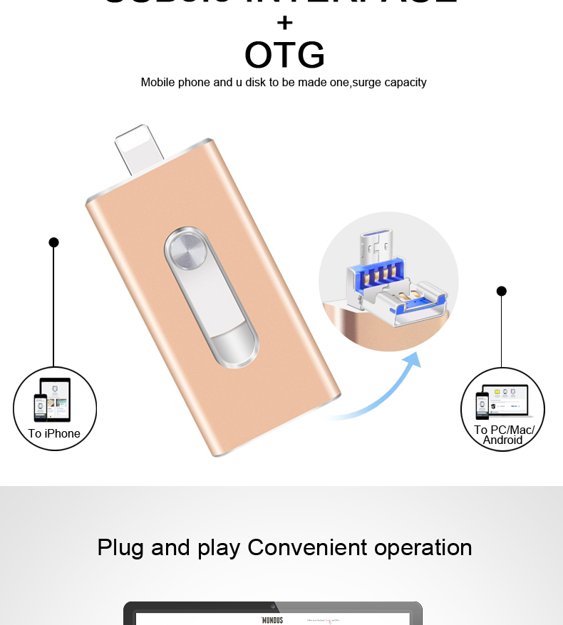 Genial IPhone Drive   Carefree Storage