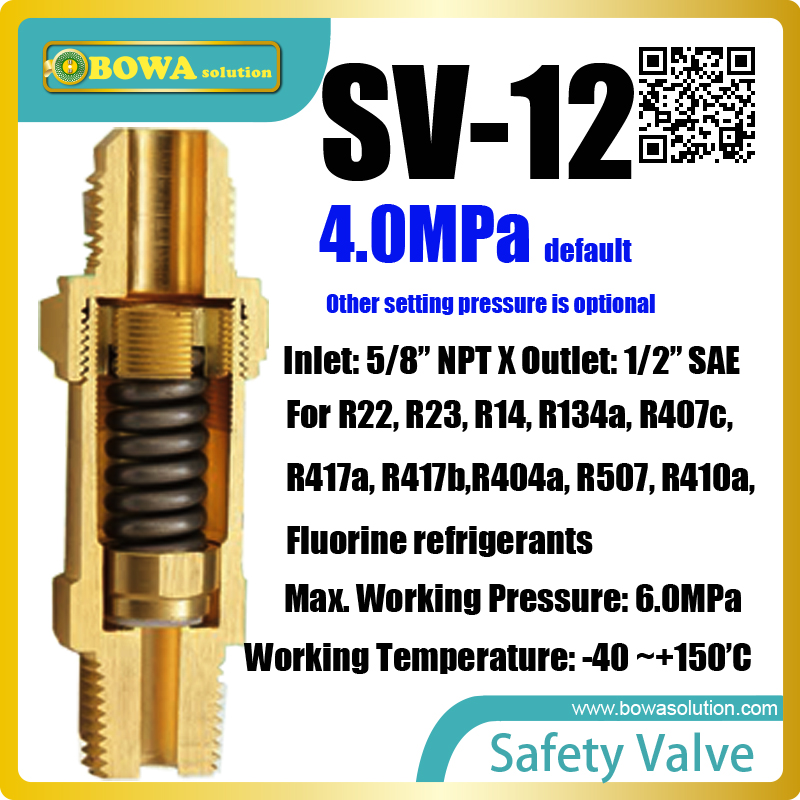 Pressure Relief Valves are suitable for use with HCFC and HFC  refrigerants and their associated oils, replace Henry 52 series martyrs faith hope and love and their mother sophia 3d model relief figure stl format religion for cnc in stl file format