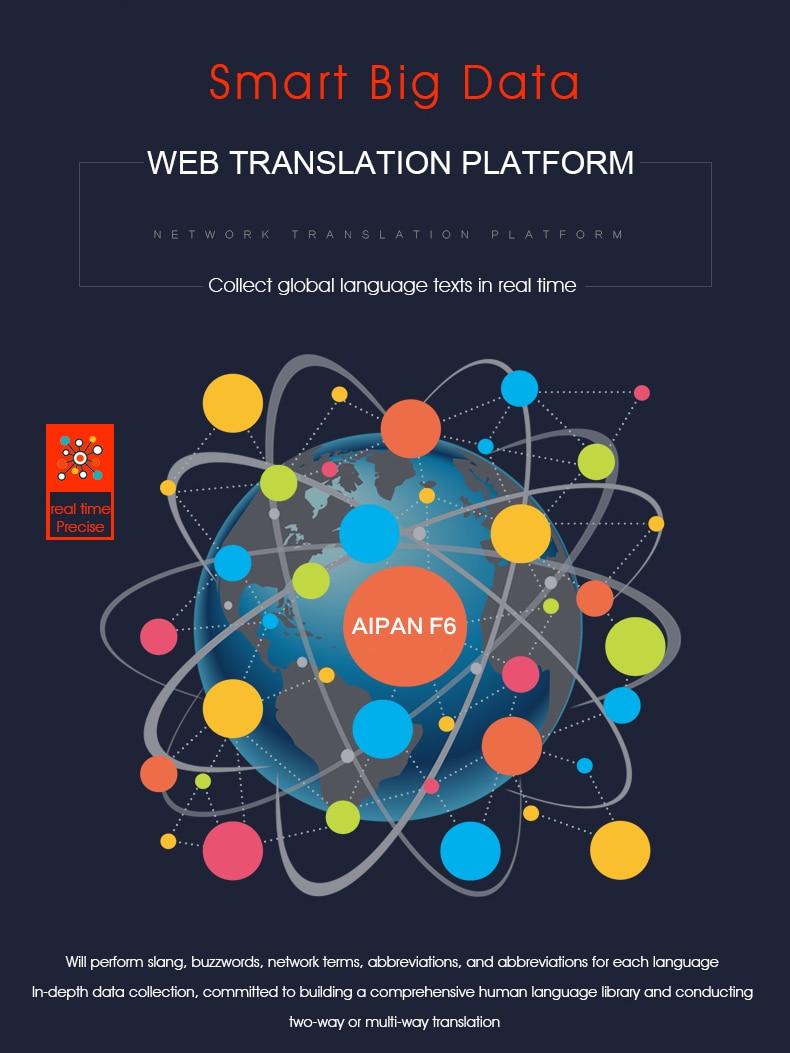Voice translator 2 4 inch touch screen WIFI translator 42+ multilingual  translation business translation smart interpreter