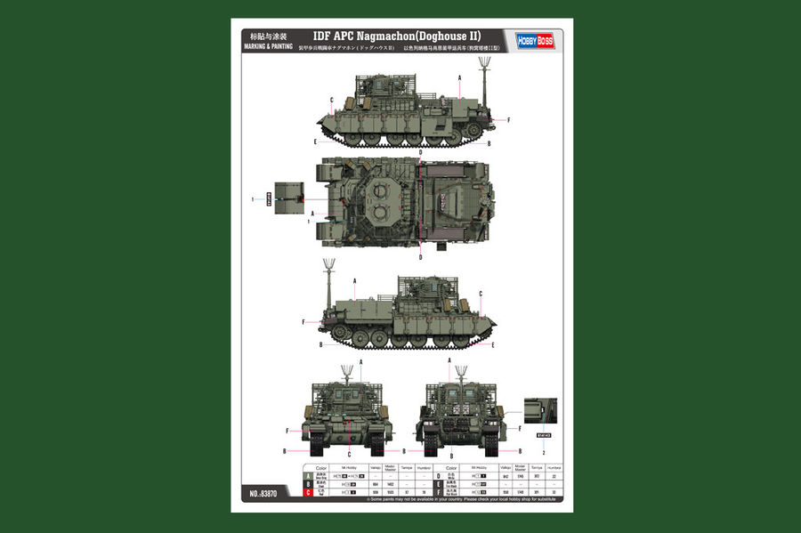 1pcs Action Figures Kids Gift Collection For HobbyBoss 83870 1/35 IDF APC Nagmachon(Doghouse II ) model Static kit