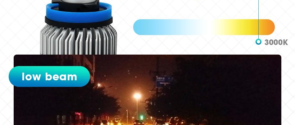 s2-3000k h4 led bulb