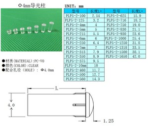 Image 2 - 100PC 4MM 클리어 컬러 라운드 라이트 파이프 PNL MNT 15.9MM 23.6MM 길이 4MM Led 다이오드 LED 튜브 갓 교체 PLP5 2
