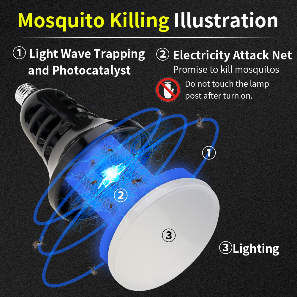 Led E27 Lampe Anti Moustique Indoor Led 220V Insect Killer Mosquito Trap Lamp USB Power Led Spotlight bug zapper Mug Repellent in Mosquito Killer Lamps from Lights Lighting