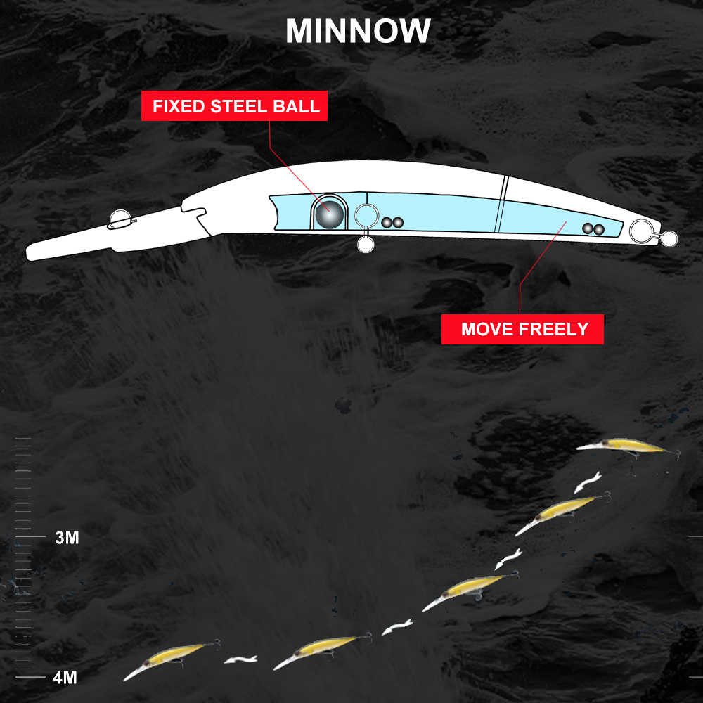 Hunthouse Deep minnow ตกปลา Lure wobblers สำหรับ Trolling 13 ซม.23.8g PIKE Perch ตกปลา
