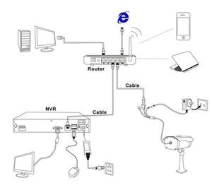 Image 5 - تكنج كامل HD 32 قناة 1080P CCTV NVR 8CH * 5 متر/16CH * 4 متر/32CH 2MP/32CH 1.3 متر ONVIF P2P كشف الحركة HDMI CCTV مسجل فيديو