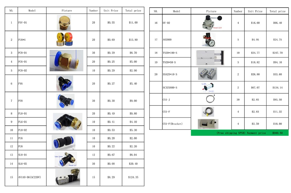 Pneumatic components for a number of, free shipping.
