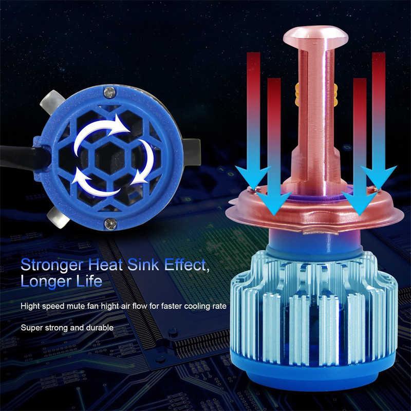 AICARKAS 2PCS T1 Turbo LED 70W 7200LM 6000K H4 H1 H3 Car Headlight H7 LED H11 880/881/H27 9005 HB3 9006 HB4  9007 HB5 Light Bulb