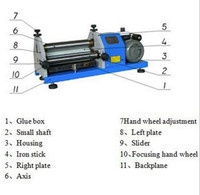 Automatic Gluing Machine 40cm Glue Coating Machine Applicator Roller For Paper Leather Wood Fast Shipping RH