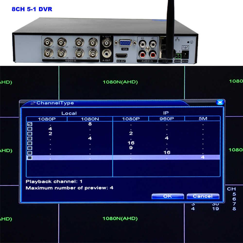4CH 8CH 5 in 1 1080N DVR XMeye CCTV Digital Video Recorder With Wifi 3G  Onvif Cloud P2P H 264 For AHD Camera IP Camera HDMI VGA