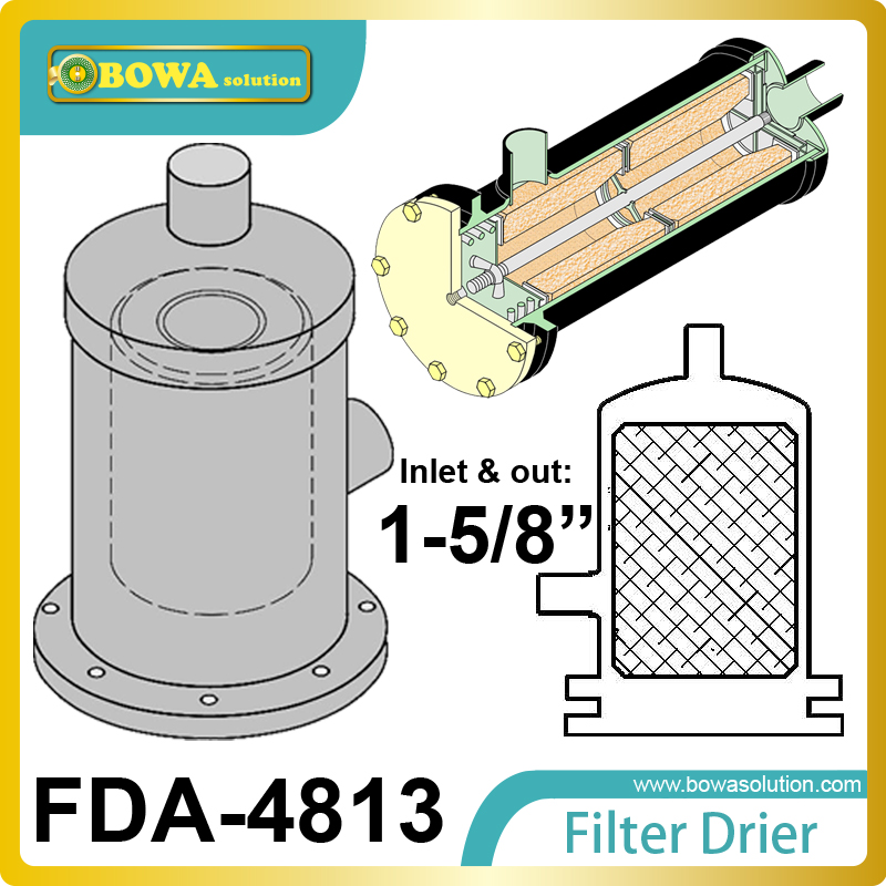 FDA-4813 replaceable core filter driers are designed to be used in both the liquid and suction lines of  water chiller systems. thermo operated water valves can be used in food processing equipments biomass boilers and hydraulic systems