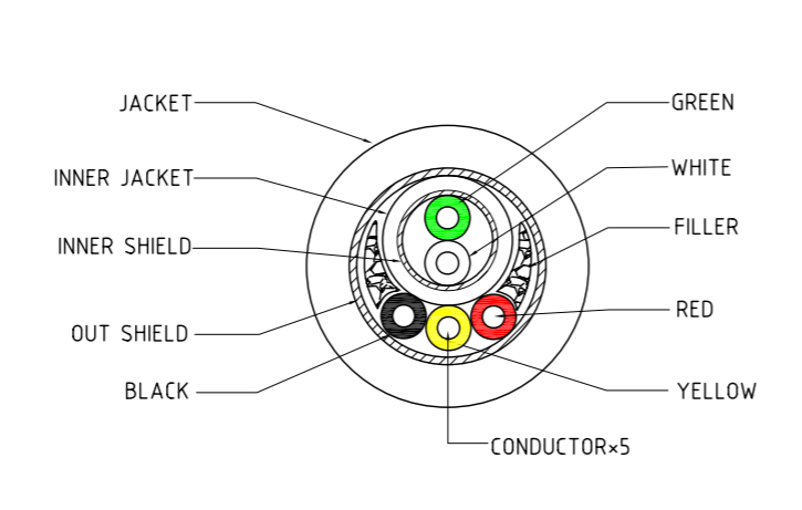 Совместим с Datex-Ohmeda взрослый палец клип Spo2 зонд Hypetronics 7PIN мужской L = 3 м OXY-F4-H