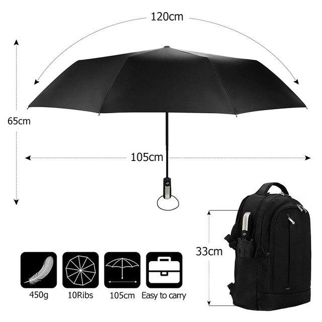 Wind Resistant Fully-Automatic Umbrella Rain Women For Men 3Folding Gift  Parasol Compact Large Travel Business Car 10K Umbrella 2
