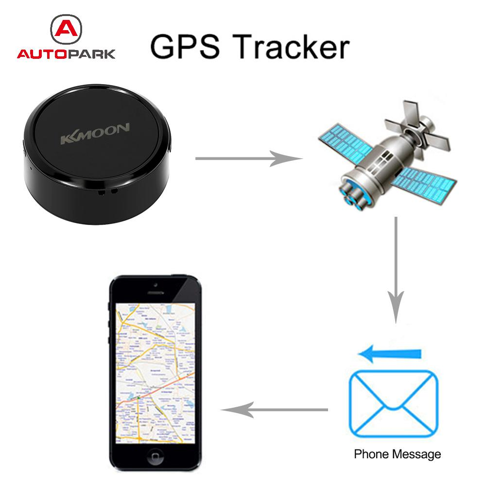 tracking gps gprs flowchart Find great deals on ebay for auto tracking device gps gsm and gps tracking shop with confidence.