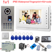 https://ae01.alicdn.com/kf/HTB1TazhXJjvK1RjSspiq6AEqXXaY/IP65-Doorbell-Bell-Intercom.jpg