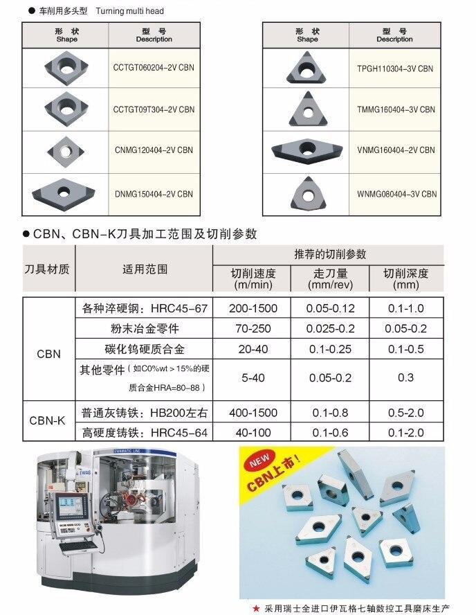 pcd diamond inserts