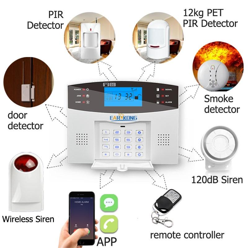 Traadiga ja traadita GSM kodu signalisatsioonisüsteem 433MHz - Turvalisus ja kaitse - Foto 5