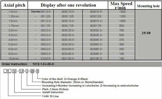Tf05009 indicador de posição 10 linha