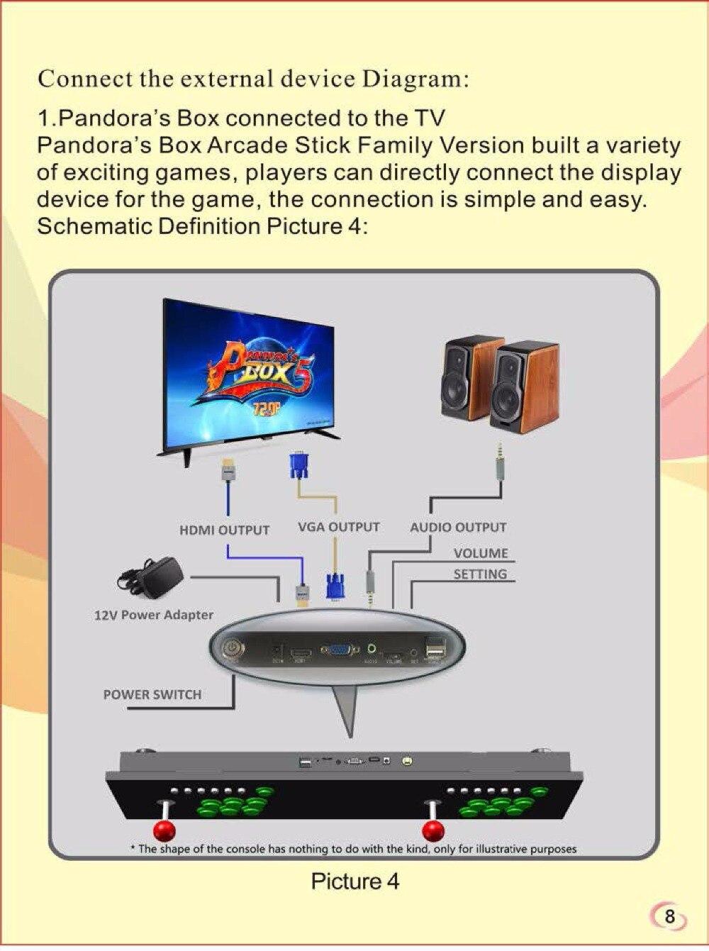 Pandora 5 Manual-10