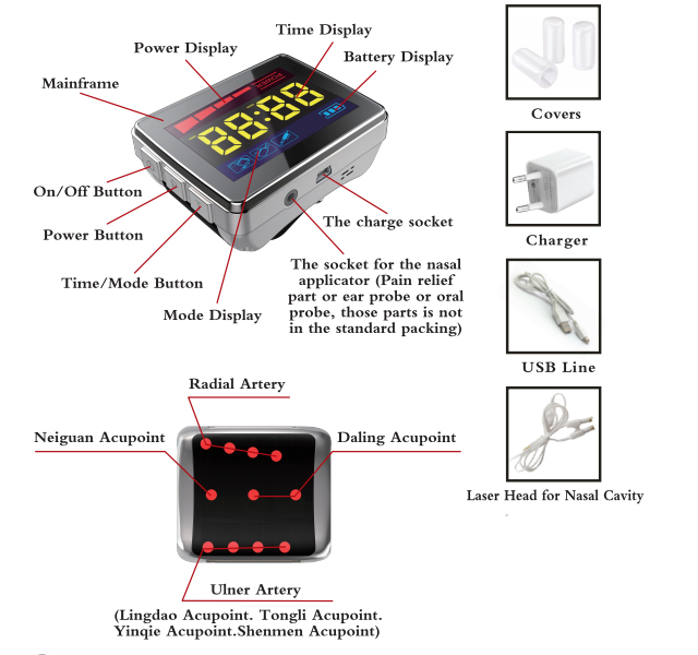 Blood circulation therapy laser light wrist type laser LLLT physical laser therapy device for patients home use low level laser light therapy hemodynamic metabolic wrist type pulse laser