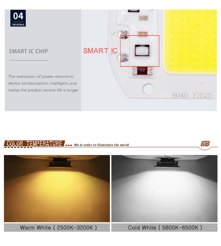 New-COB-Smart-IC-p1-06