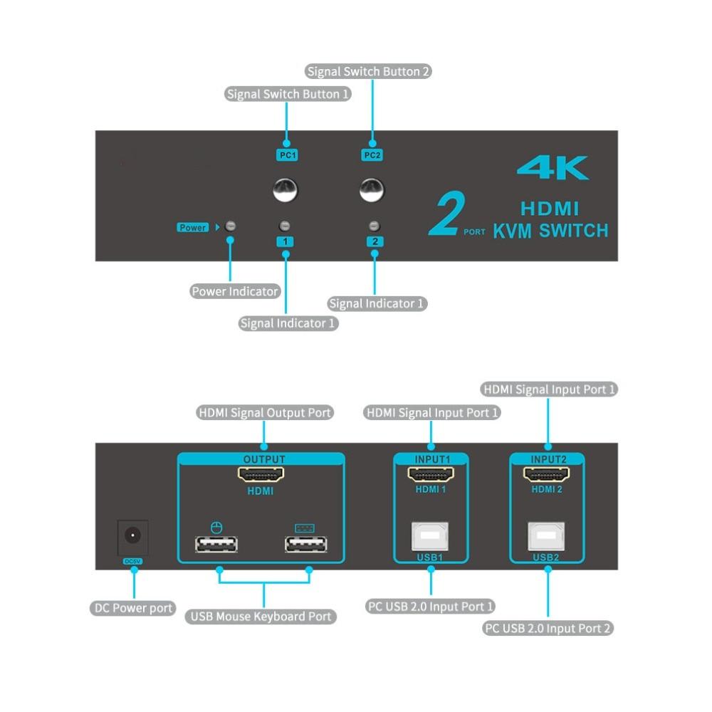 HDMI KVM Switch SGEYR Ultra HD 2 Port HDMI 4K USB2.0 KVM Switch 3D 4K 3840x2160@30Hz 1080P for Dual Monito and Displays