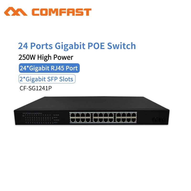 Comfast 2 Gigabit 24 Ethernet RJ45 Port Gigabit Poe Switch 802.11af/at pour contrôleur AP sans fil gérer pour le projet de mise en réseau